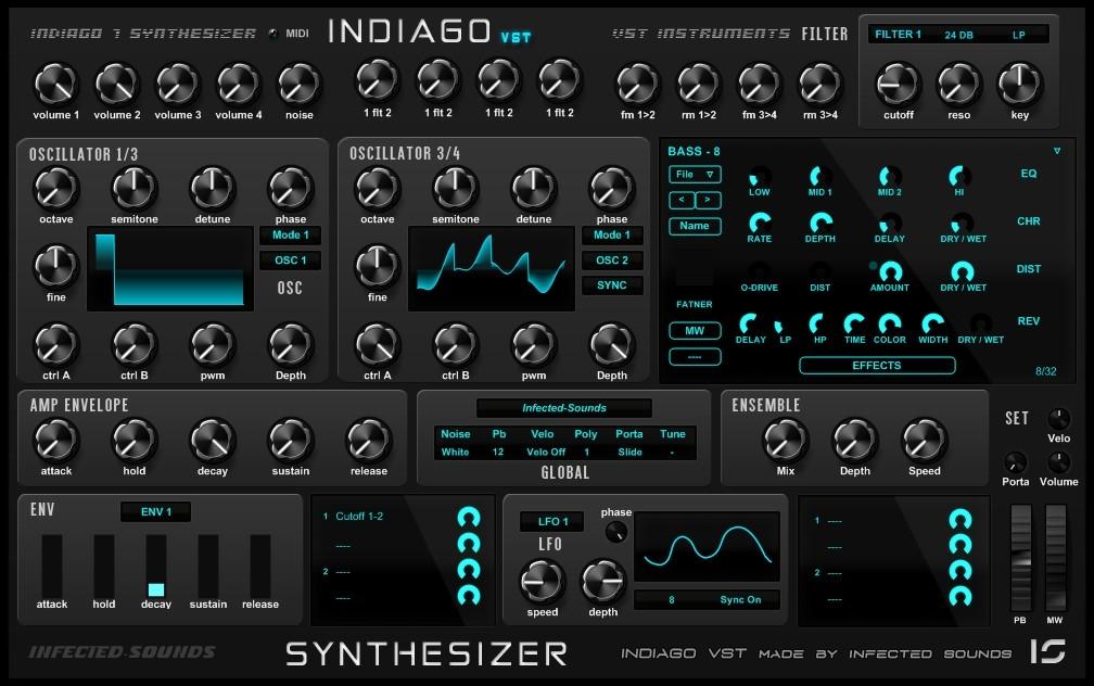 强大的Bass插件Indiago